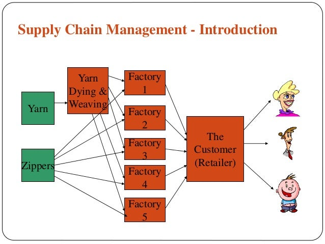 case management study material
