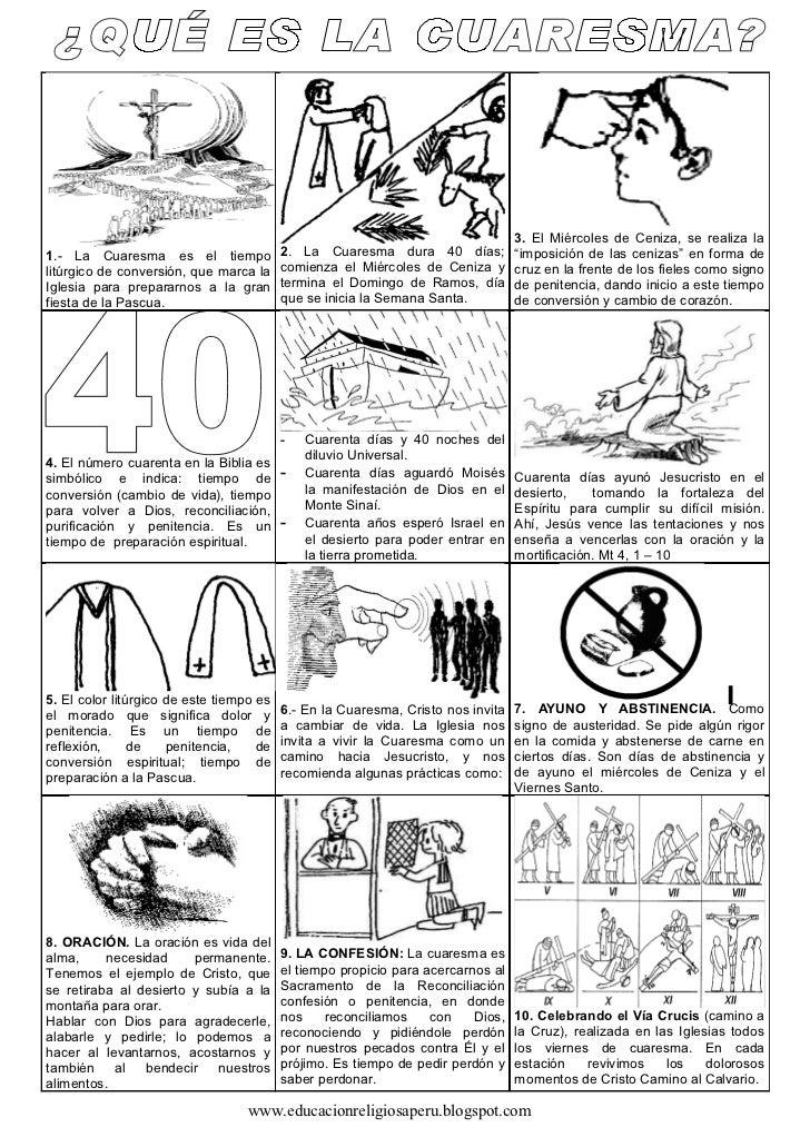 Material resumen: Tiempo de Cuaresma