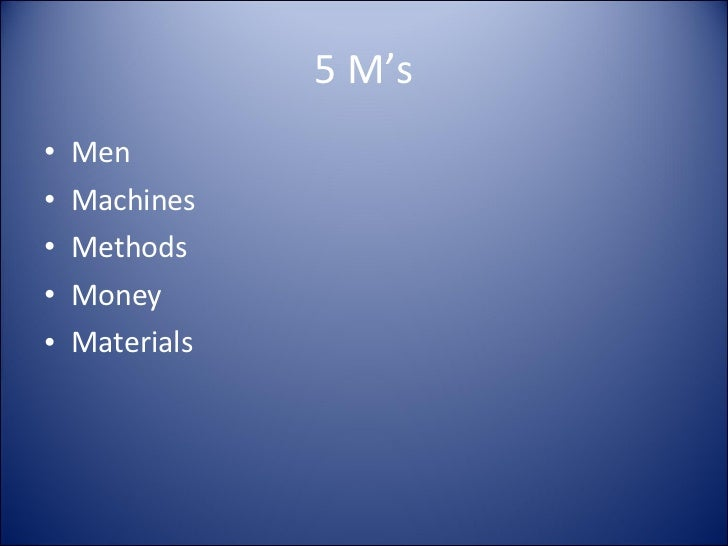 5 M's <ul><li>Men </li></ul><ul><li>Machines </li></ul><ul><li>Methods </li></ul><ul><li>Money </li></ul><ul><li>Materials...