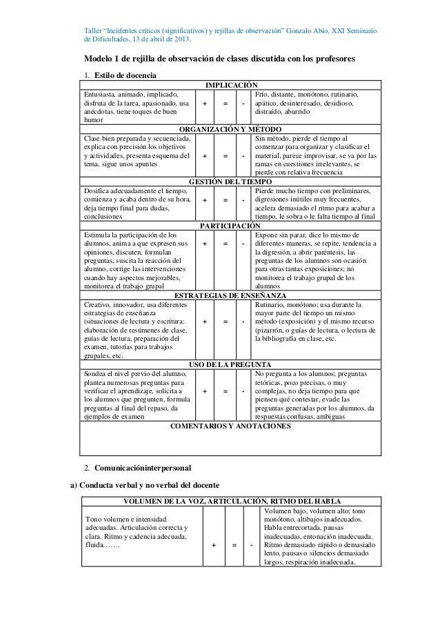 """Taller """"Incidentes críticos (significativos) y rejillas de observación"""" Gonzalo Abio, XXI Seminario   de Dificultades, 13 ..."""