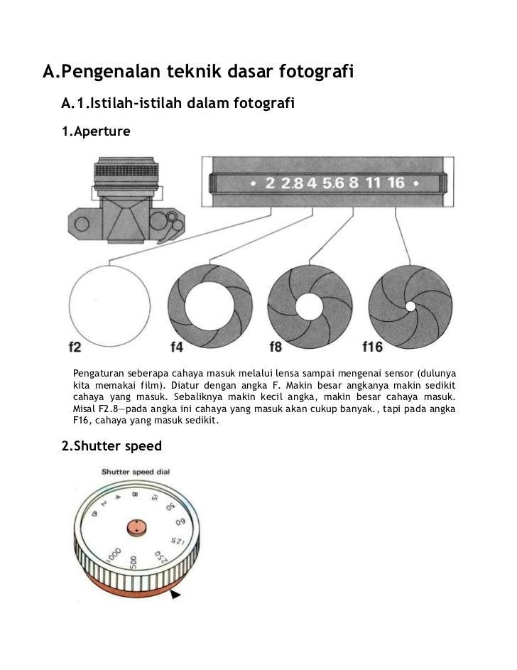 Materi basic fotografi 1