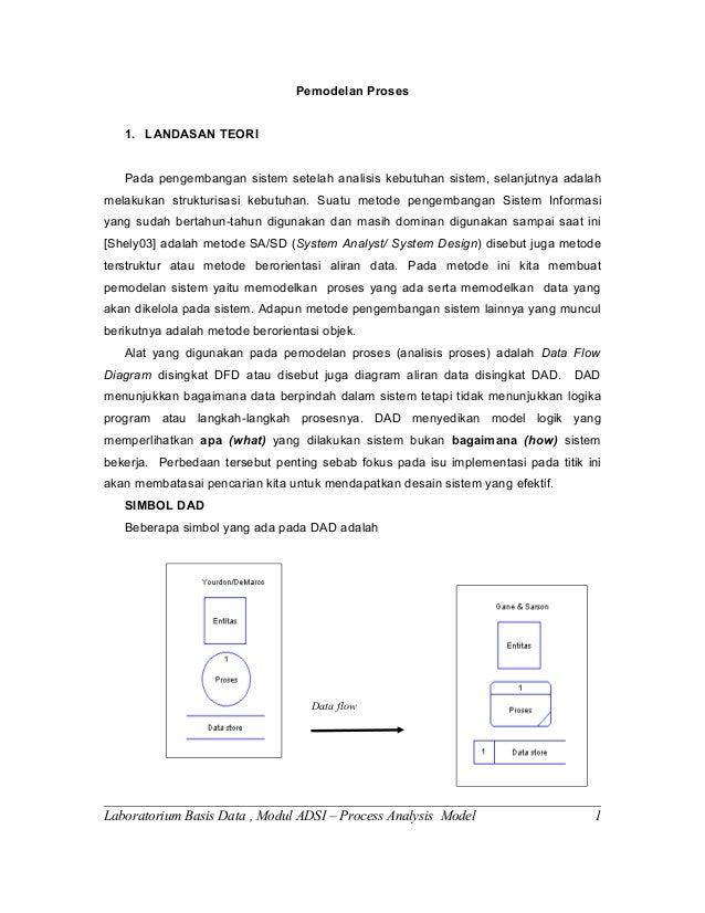 Materipemodelan proses2