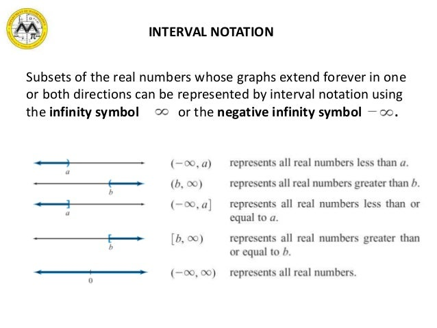 Real Numbers Infinity Subsets of The Real Numbers
