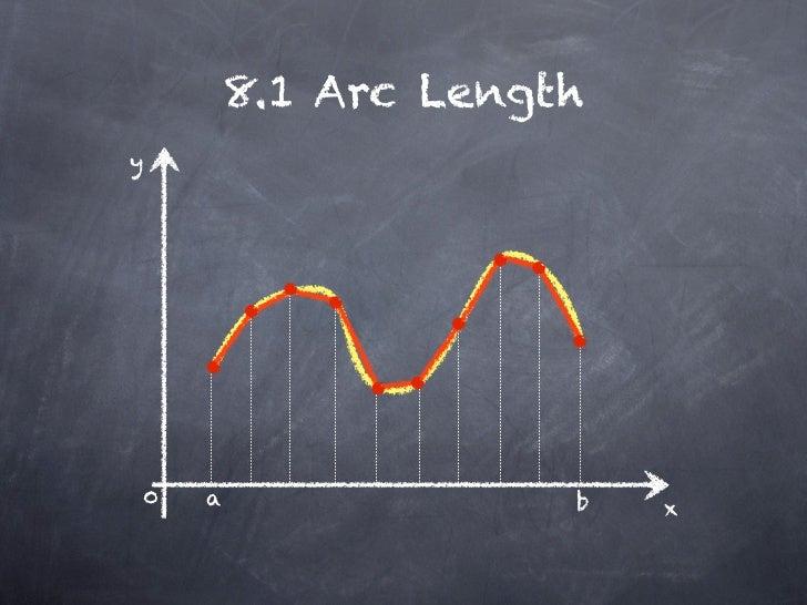 8.1 Arc Lengthy    0   a                b   x