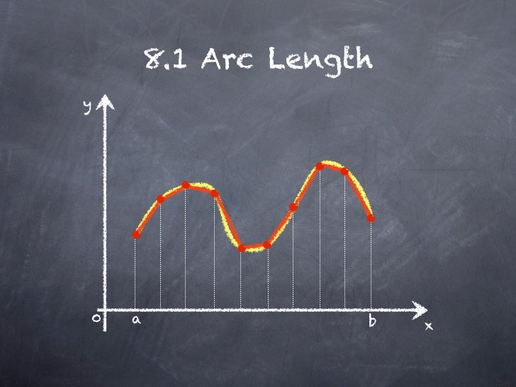 Calculus II - 9