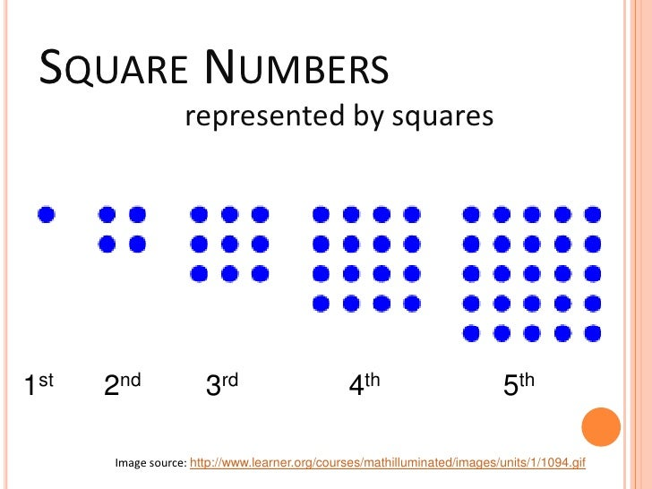 Free Worksheets square and rectangle worksheet : Chapter 3: Figurate Numbers