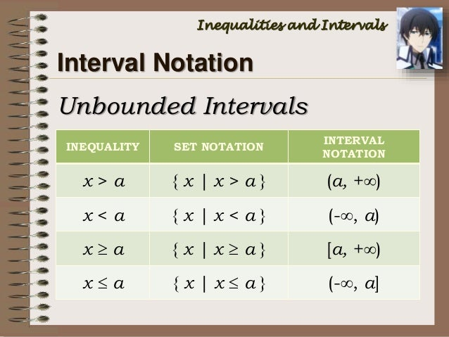 Related Keywords & Suggestions for inequalities and set notation