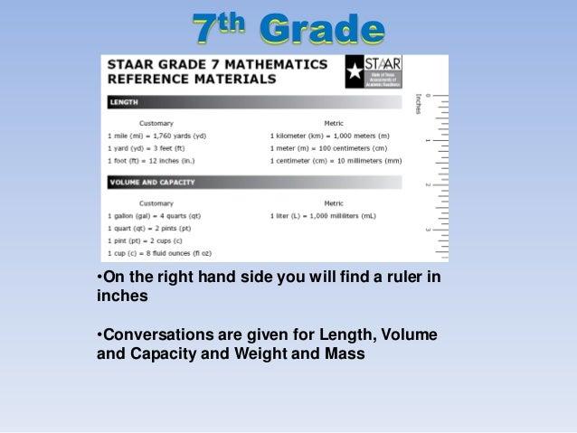 7th grade staar math formula chart Quotes