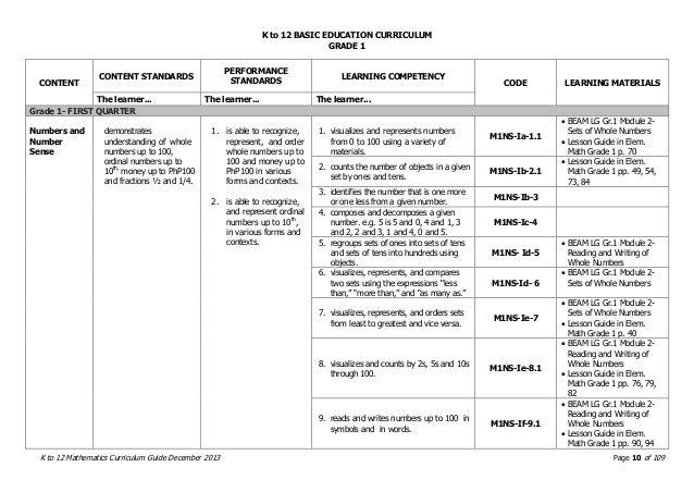 Worksheets For Grade 1 Cbse Syllabus: Cbse grade maths syllabus ...