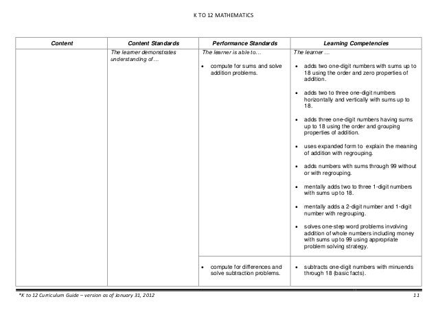 Math Worksheets K12 Math Worksheets Printable Worksheets – K-12 Math Worksheets