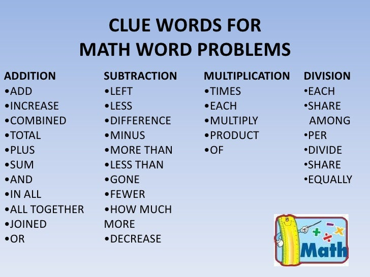 Math Terms For Addition Subtraction Multiplication And Division ...