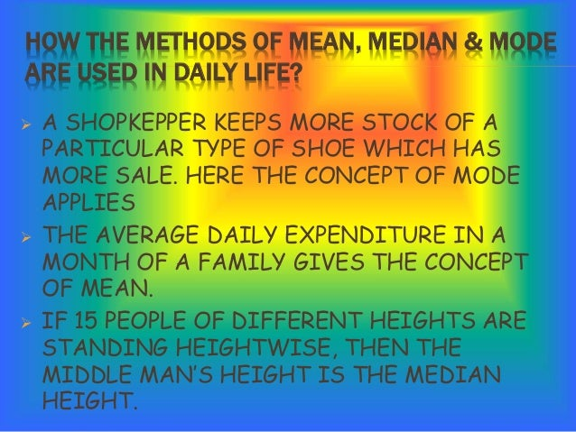 Where Is Math Used Everyday? Please Help. :)?