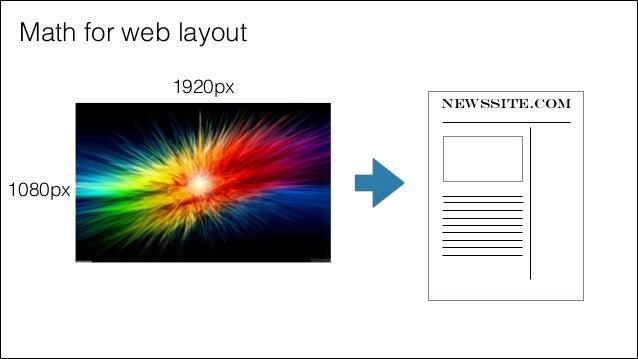 Math for web layout - Image resizing
