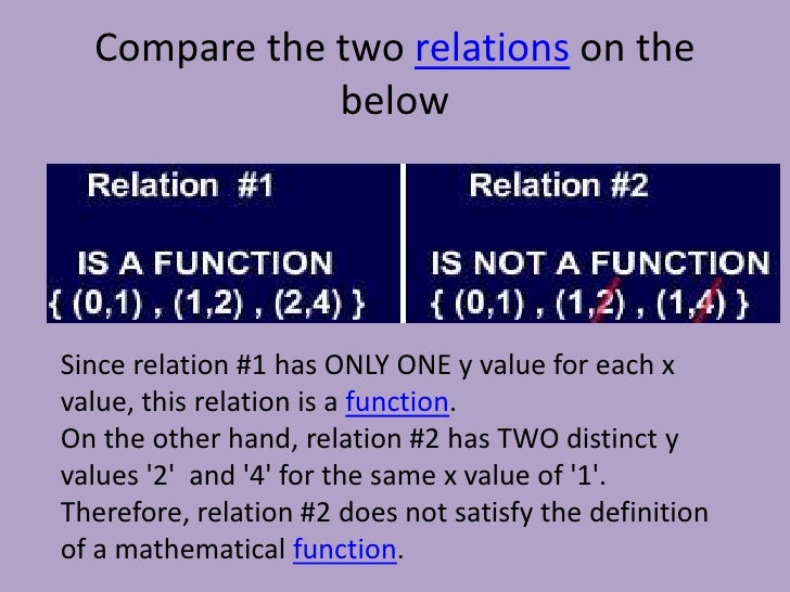 relation and uses of mathematics in other Once an idea is expressed in mathematical form, you can use the rules (axioms, theorems, etc) of mathematics to change it into other statements if the original statement is correct, and you follow the rules faithfully, your final statement will also be correct.