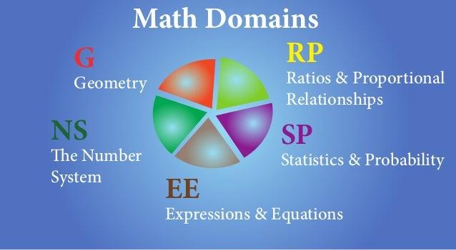math 117 week 9 final exam Dq #2 week 3 mat 117 what do you find final test answer sheet mat 117 45 questions mat 116 week 9 final exam answers college math 116 and college math 117 week.