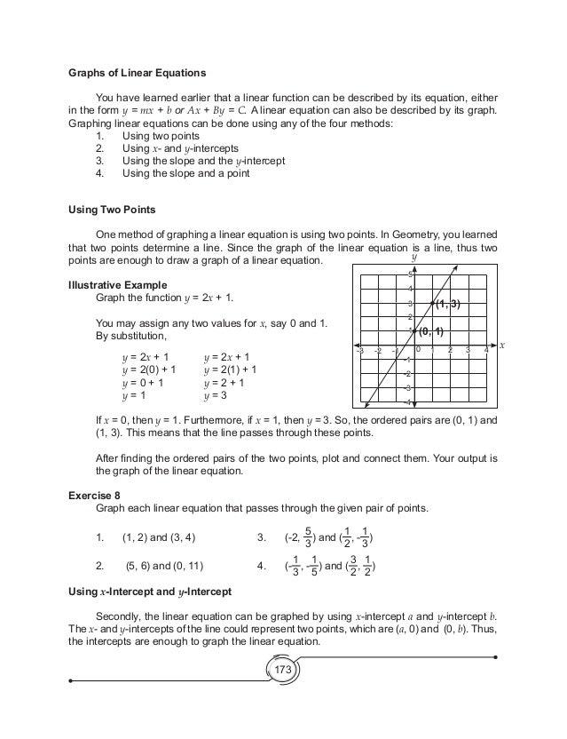 slope y intercept worksheet
