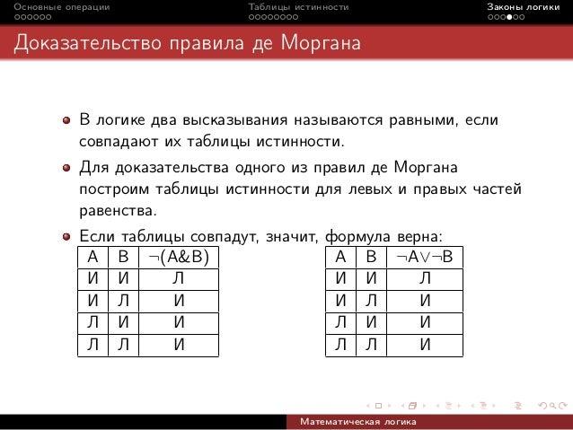 Разность множеств, законы двойственности, законы де Моргана