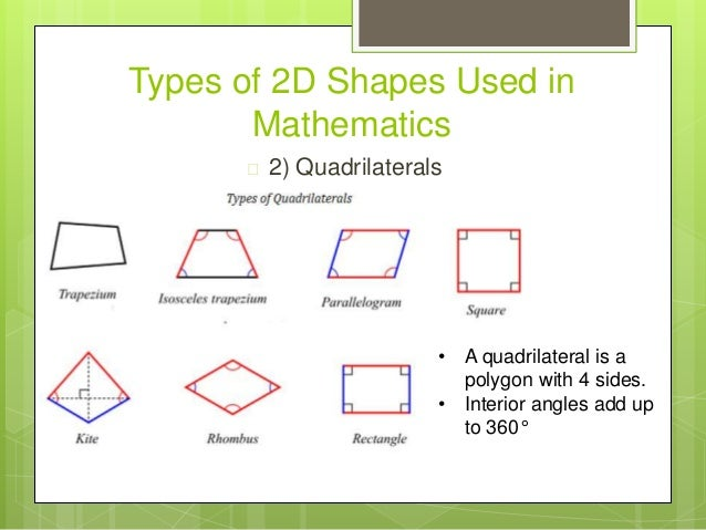 Shapes and signs used in mathematics-By ShreyDBest