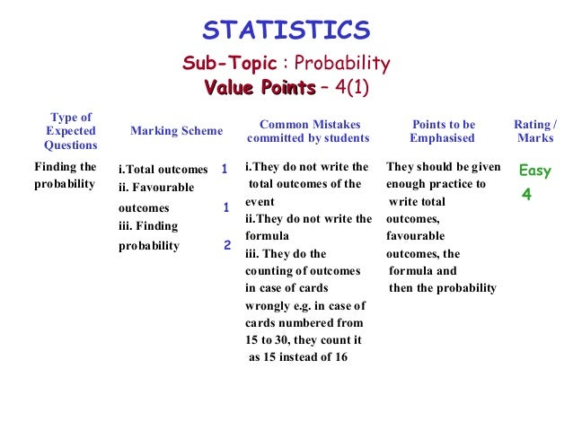 statistics maths project Learn about project-based learning, the methodology, and how to design and assess your own math projects and webquests.