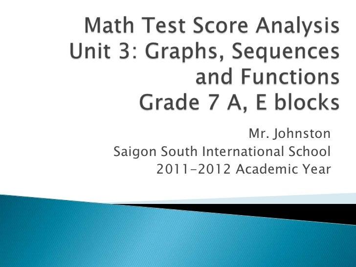 Math test score analysis unit 3