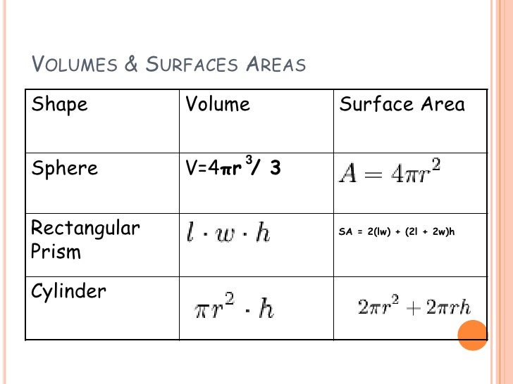 Do my geometry homework online