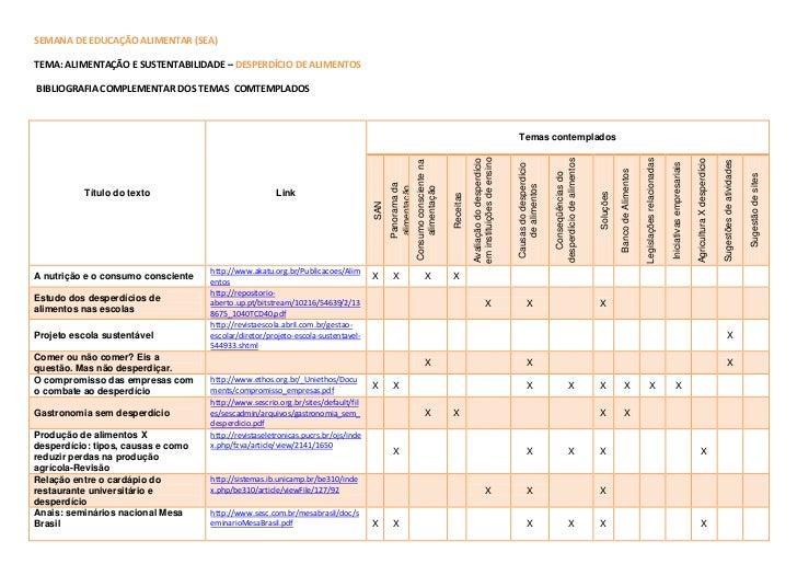 SEMANA DE EDUCAÇÃO ALIMENTAR (SEA)TEMA: ALIMENTAÇÃO E SUSTENTABILIDADE – DESPERDÍCIO DE ALIMENTOSBIBLIOGRAFIA COMPLEMENTAR...