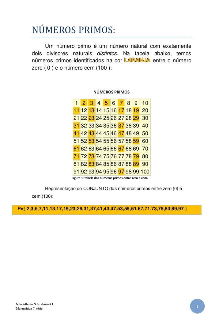 NÚMEROS PRIMOS:                Um número primo é um número natural com exatamente          dois divisores naturais distint...