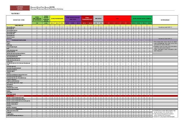 LAPORAN                Rencana Detail Tata Ruang (RDTR)              ANTARA                Kawasan Perkotaan Diwek, Kabupa...