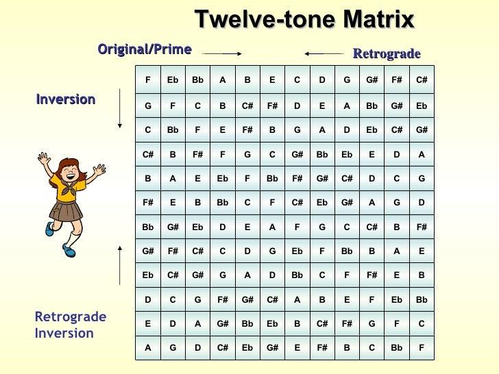 12 Tone Matrix
