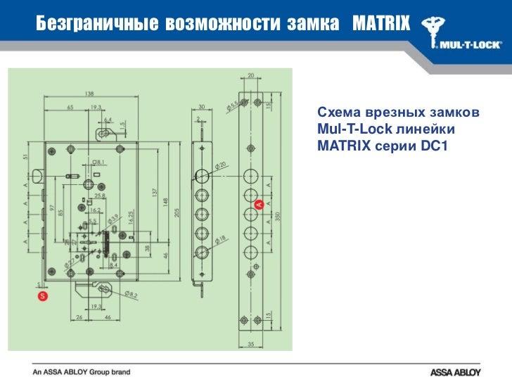 врезных замков Mul-T-Lock