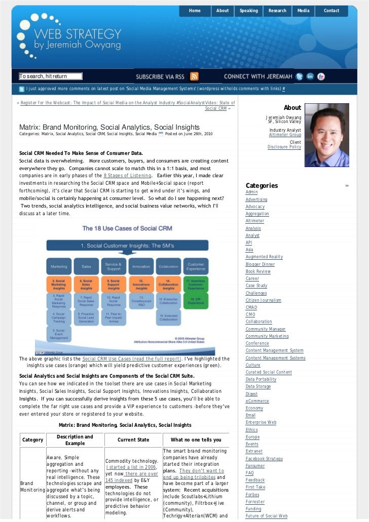 Matrix: Brand Monitoring, Social Analytics, Social Insights