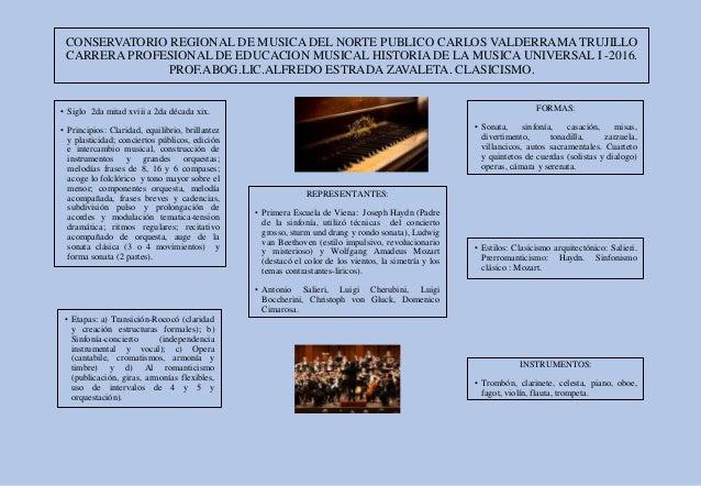 Epoca barroca clasicismo y romanticismo el jazz - Epoca del clasicismo ...