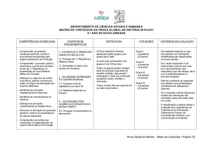 DEPARTAMENTO DE CIÊNCIAS SOCIAIS E HUMANAS                                       MATRIZ DE CONTEÚDOS DA PROVA GLOBAL DE HI...