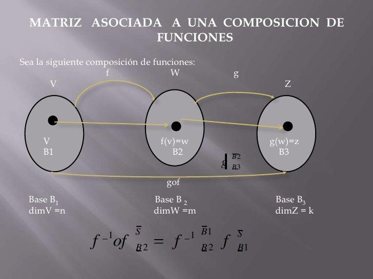 MATRIZ   ASOCIADA   A  UNA  COMPOSICION  DE   FUNCIONES<br />Sea la siguiente composición de funciones:<br />             ...