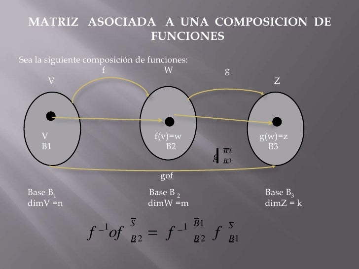 Matriz asociada[1]