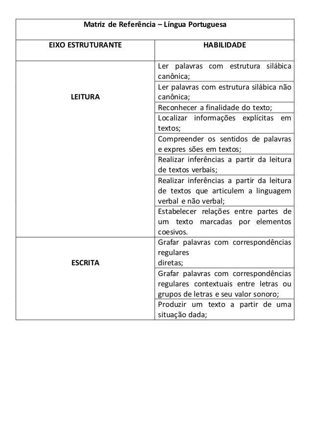 Matriz de referência – língua portuguesa