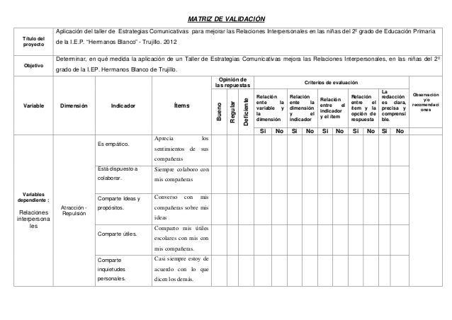 MATRIZ DE VALIDACIÓN                Aplicación del taller de Estrategias Comunicativas para mejorar las Relaciones Interpe...