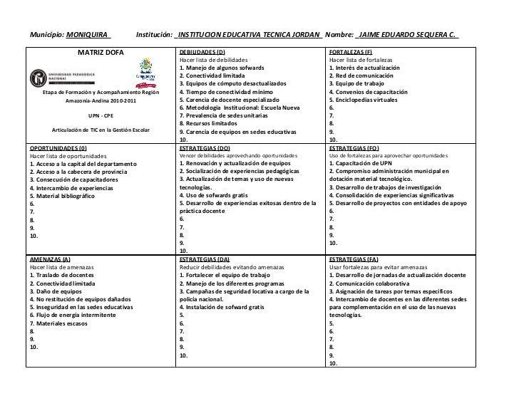 Municipio: MONIQUIRA_                      Institución: _INSTITUCION EDUCATIVA TECNICA JORDAN_ Nombre: _JAIME EDUARDO SEQU...