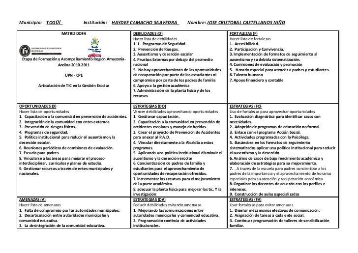 pdf neuropsychopharmacology proceedings of