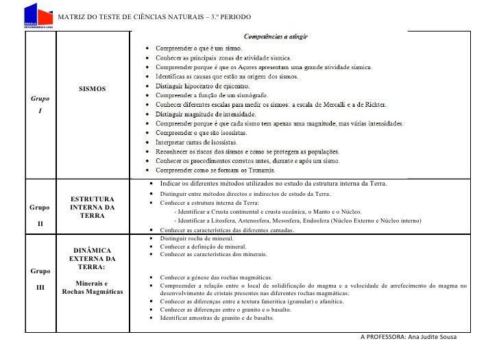 Matriz do teste 7º ano 3 periodo