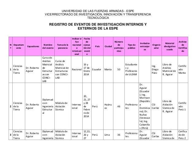UNIVERSIDAD DE LAS FUERZAS ARMADAS - ESPE VICERRECTORADO DE INVESTIGACIÓN, INNOVACIÓN Y TRANSFERENCIA TECNOLÓGICA REGISTRO...