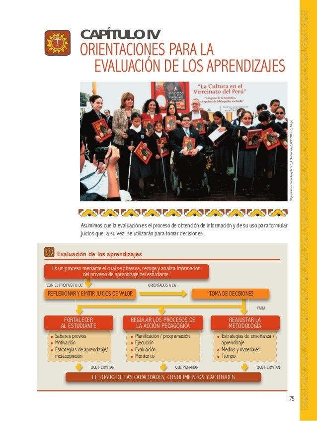 CAPÍTULO IV                 ORIENTACIONES PARA LA                   EVALUACIÓN DE LOS APRENDIZAJES                        ...