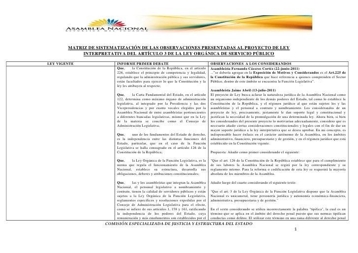 MATRIZ DE SISTEMATIZACIÓN DE LAS OBSERVACIONES PRESENTADAS AL PROYECTO DE LEY             INTERPRETATIVA DEL ARTÍCULO 3 DE...
