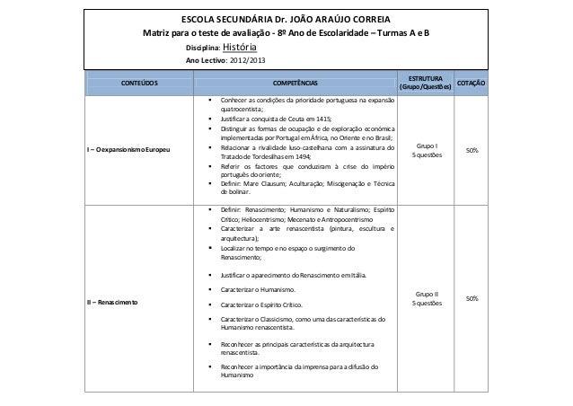 ESCOLA SECUNDÁRIA Dr. JOÃO ARAÚJO CORREIA                    Matriz para o teste de avaliação - 8º Ano de Escolaridade – T...