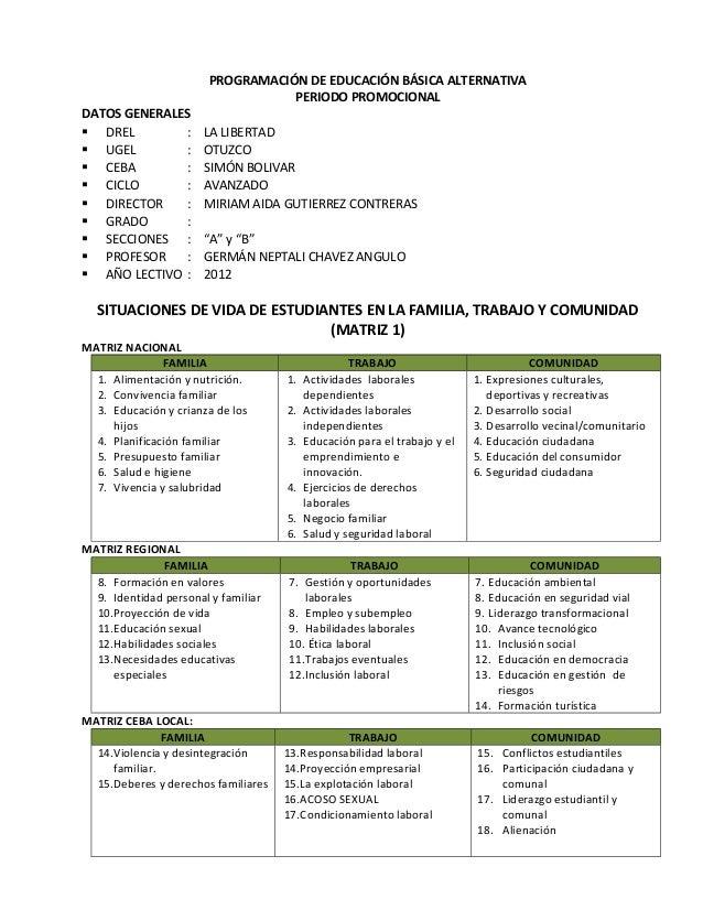 PROGRAMACIÓN DE EDUCACIÓN BÁSICA ALTERNATIVA PERIODO PROMOCIONAL DATOS GENERALES  DREL : LA LIBERTAD  UGEL : OTUZCO  CE...