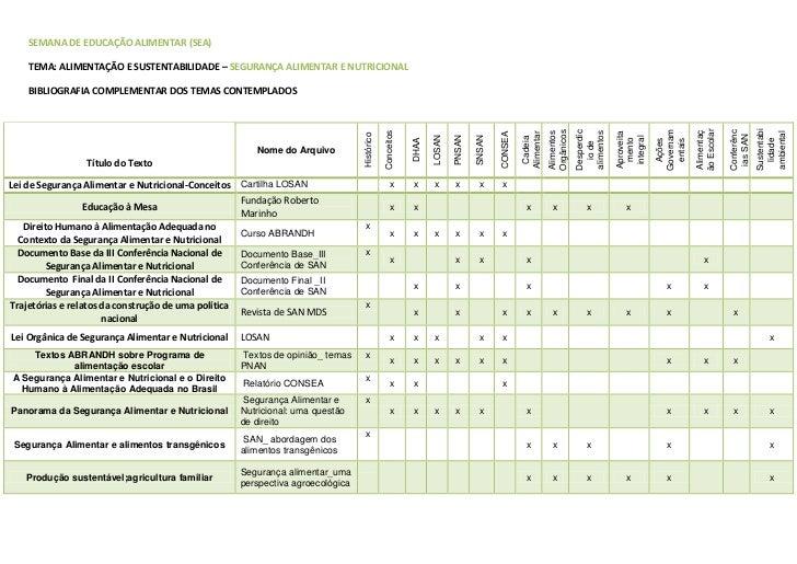 SEMANA DE EDUCAÇÃO ALIMENTAR (SEA)    TEMA: ALIMENTAÇÃO E SUSTENTABILIDADE – SEGURANÇA ALIMENTAR E NUTRICIONAL    BIBLIOGR...