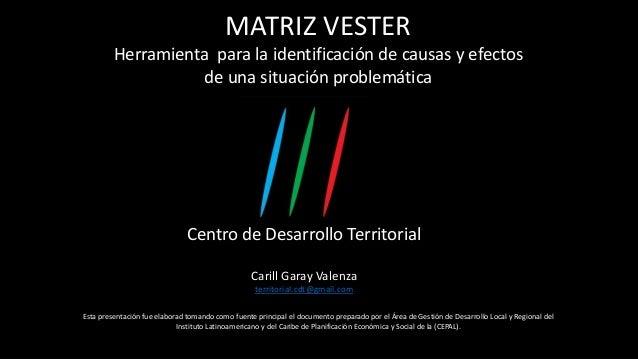 MATRIZ VESTER Herramienta para la identificación de causas y efectos de una situación problemática Centro de Desarrollo Te...