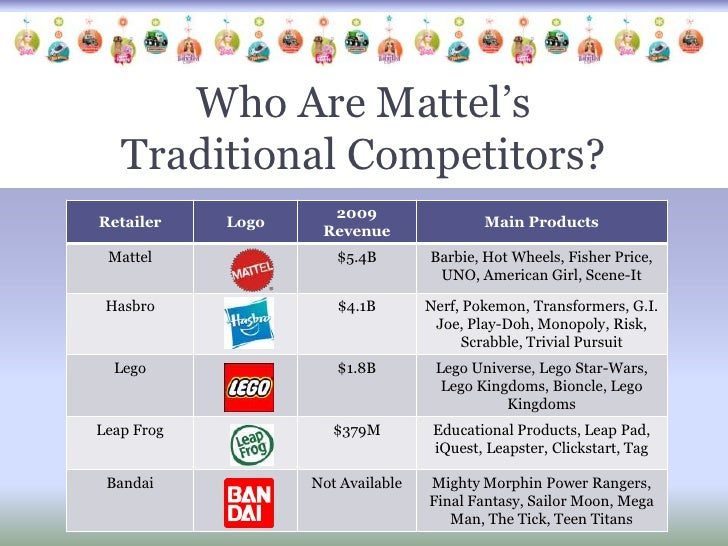 analysis of mattel's supply chain management Nus business school department of decision sciences  analysis, management and performance improvement of  mattel's toy recalls and supply chain management.