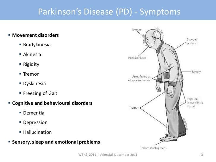 Parkinson's Disease Pa...