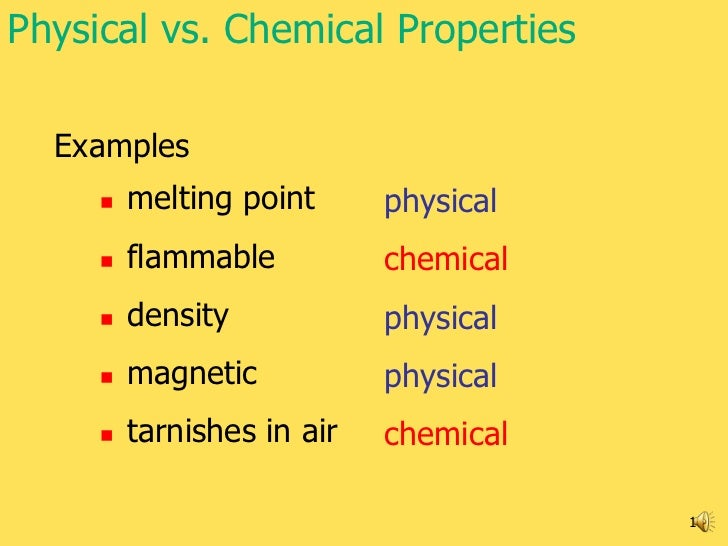 Physical Property And Chemical Property Of Wood